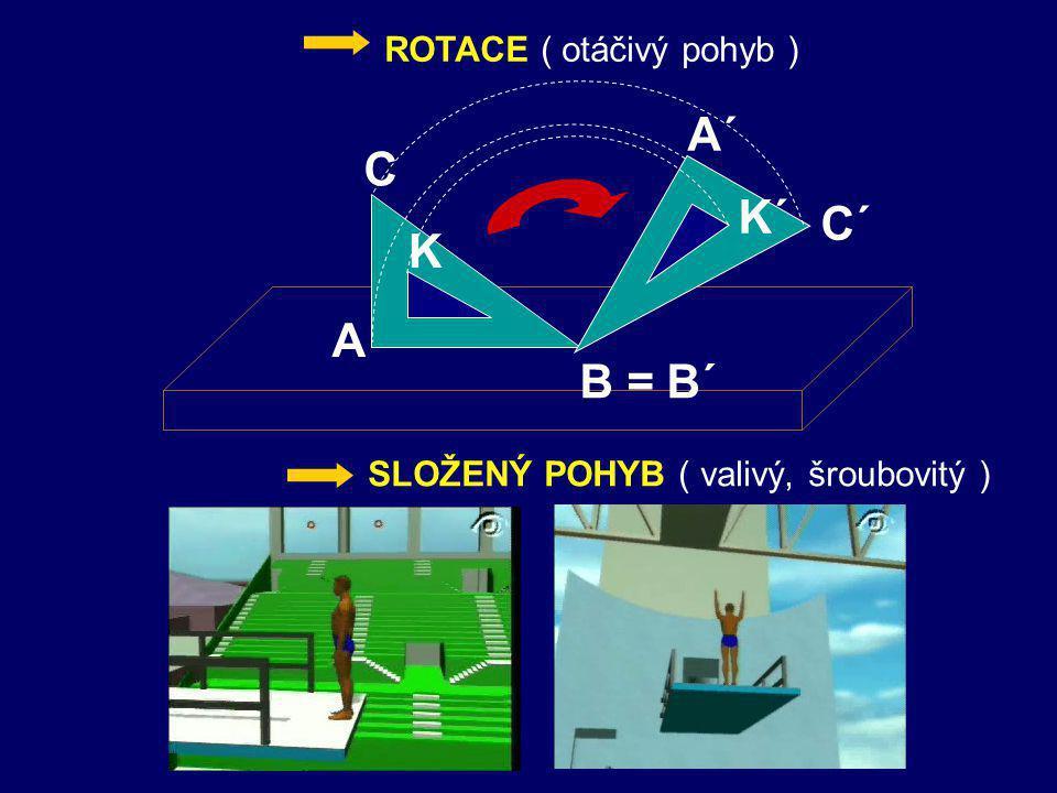 6. DRUHY MECHANICKÝCH POHYBŮ podle JAKOSTI Pohyby hmotného bodu HB můžeme rozdělit podle různých hledisek: TRANSLACE ( posuvný pohyb ) A B C K B´ A´ C