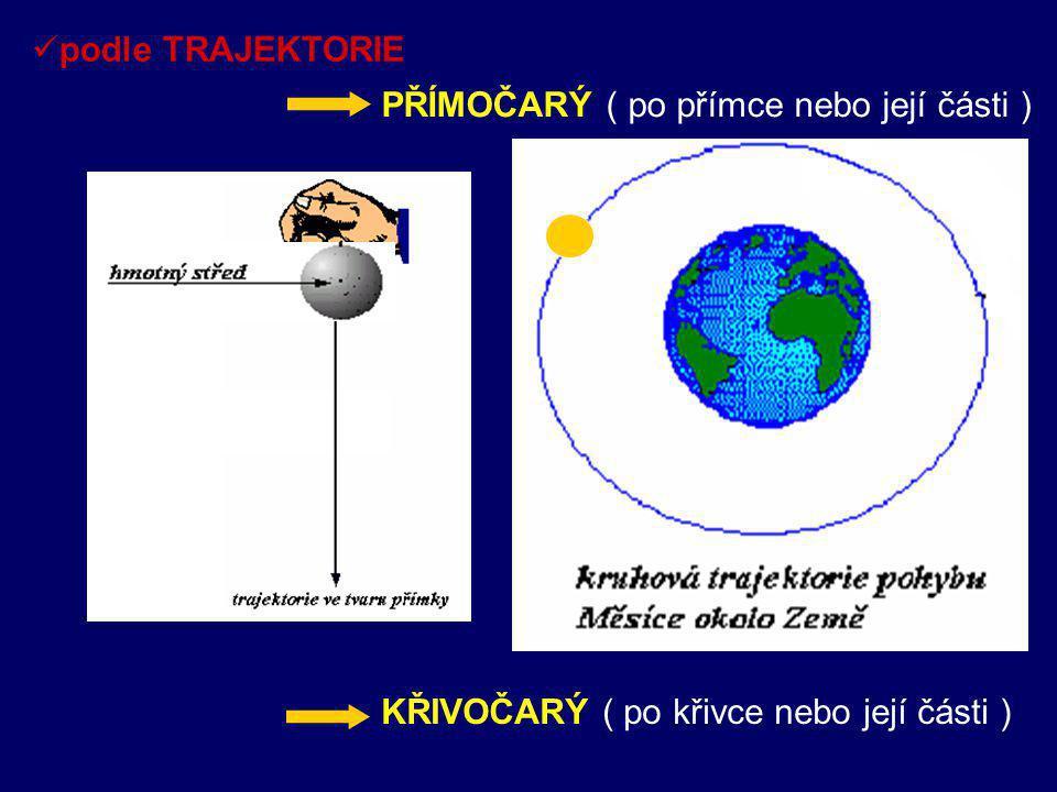 ROTACE ( otáčivý pohyb ) SLOŽENÝ POHYB ( valivý, šroubovitý ) A C K B = B´ A´ C´ K´