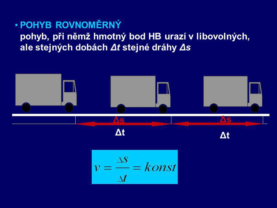 7. ROVNOMĚRNÝ A NEROVNOMĚRNÝ POHYB Podle časové změny velikosti rychlosti rozeznáváme POHYB: ROVNOMĚRNÝ NEROVNOMĚRNÝ