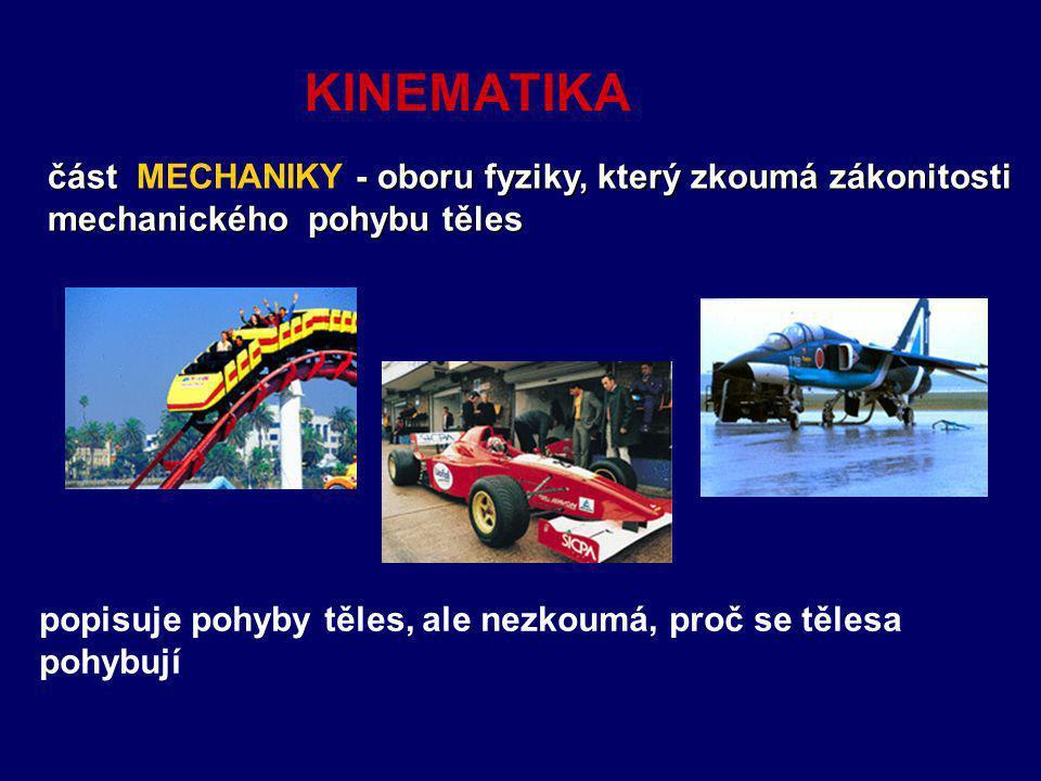 1.1. MECHANICKÝ POHYB Základní pojmy kinematiky Relativnost klidu a pohybu 2.