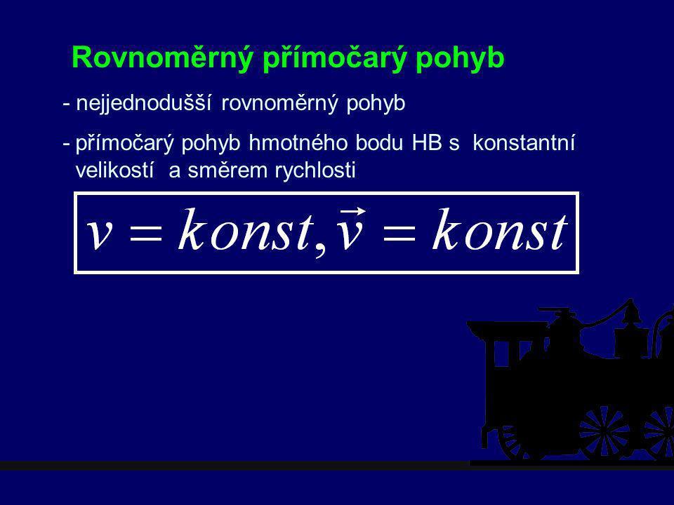 POHYB NEROVNOMĚRNÝ pohyb, při němž hmotný bod HB ve stejných dobách Δt urazí různé dráhy ΔsΔsΔsΔs ΔtΔt ΔtΔt