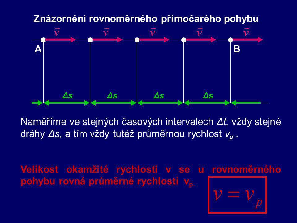 Rovnoměrný přímočarý pohyb - nejjednodušší rovnoměrný pohyb -přímočarý pohyb hmotného bodu HB s konstantní velikostí a směrem rychlosti