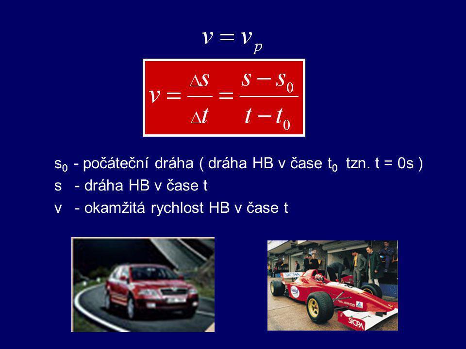 Naměříme ve stejných časových intervalech Δt, vždy stejné dráhy Δs, a tím vždy tutéž průměrnou rychlost v p. Velikost okamžité rychlosti v se u rovnom