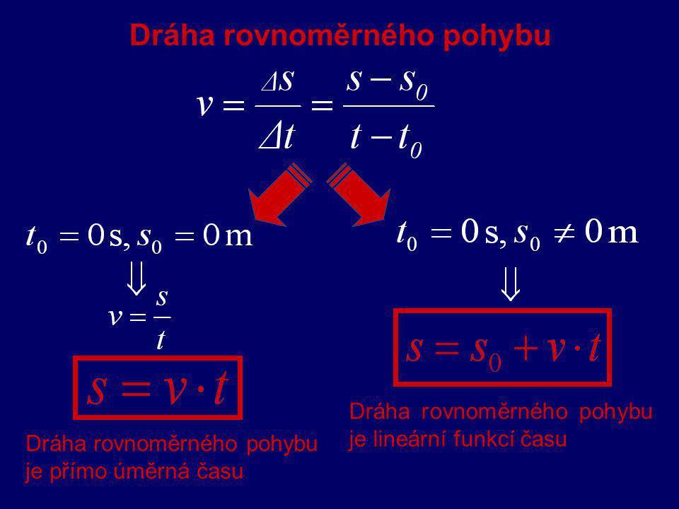 s 0 - počáteční dráha ( dráha HB v čase t 0 tzn. t = 0s ) s - dráha HB v čase t v - okamžitá rychlost HB v čase t