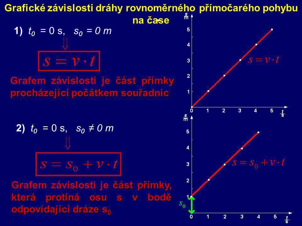 Dráha rovnoměrného pohybu je přímo úměrná času Dráha rovnoměrného pohybu je lineární funkcí času Dráha rovnoměrného pohybu