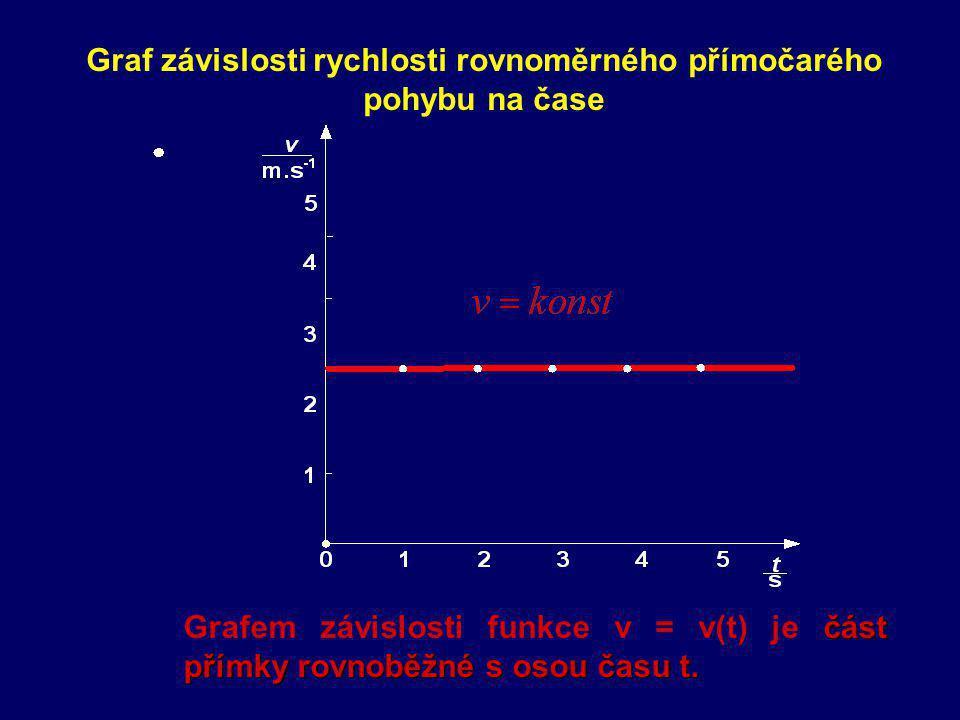 Grafické závislosti dráhy rovnoměrného přímočarého pohybu na čase 2) t 0 = 0 s, s 0 ≠ 0 m část přímky procházející počátkem souřadnic Grafem závislosti je část přímky procházející počátkem souřadnic 1) t 0 = 0 s, s 0 = 0 m část přímky, která protíná osu s v bodě odpovídající dráze s 0 Grafem závislosti je část přímky, která protíná osu s v bodě odpovídající dráze s 0
