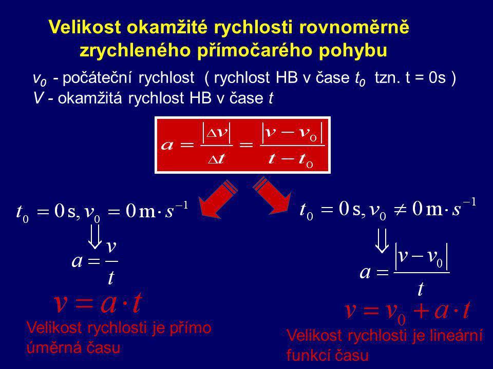 velikost okamžité rychlosti se zvětšuje za stejné časové intervaly o stejnou hodnotu ROVNOMĚRNĚ ZRYCHLENÝ PŘÍMOČARÝ POHYB velikost okamžité rychlosti se zmenšuje za stejné časové intervaly o stejnou hodnotu ΔtΔt ABC ΔtΔtΔtΔt D ROVNOMĚRNĚ ZPOMALENÝ PŘÍMOČARÝ POHYB ABC ΔtΔtΔtΔt ΔtΔt