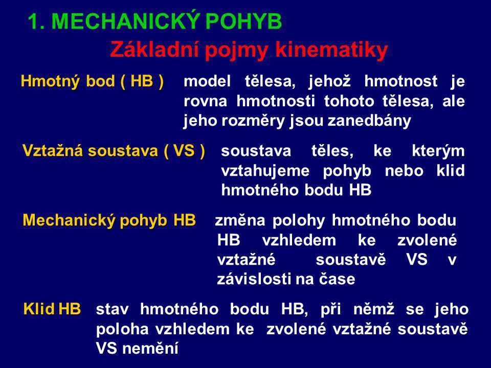 KINEMATIKA část - oboru fyziky, který zkoumá zákonitosti mechanického pohybu těles část MECHANIKY - oboru fyziky, který zkoumá zákonitosti mechanického pohybu těles popisuje pohyby těles, ale nezkoumá, proč se tělesa pohybují