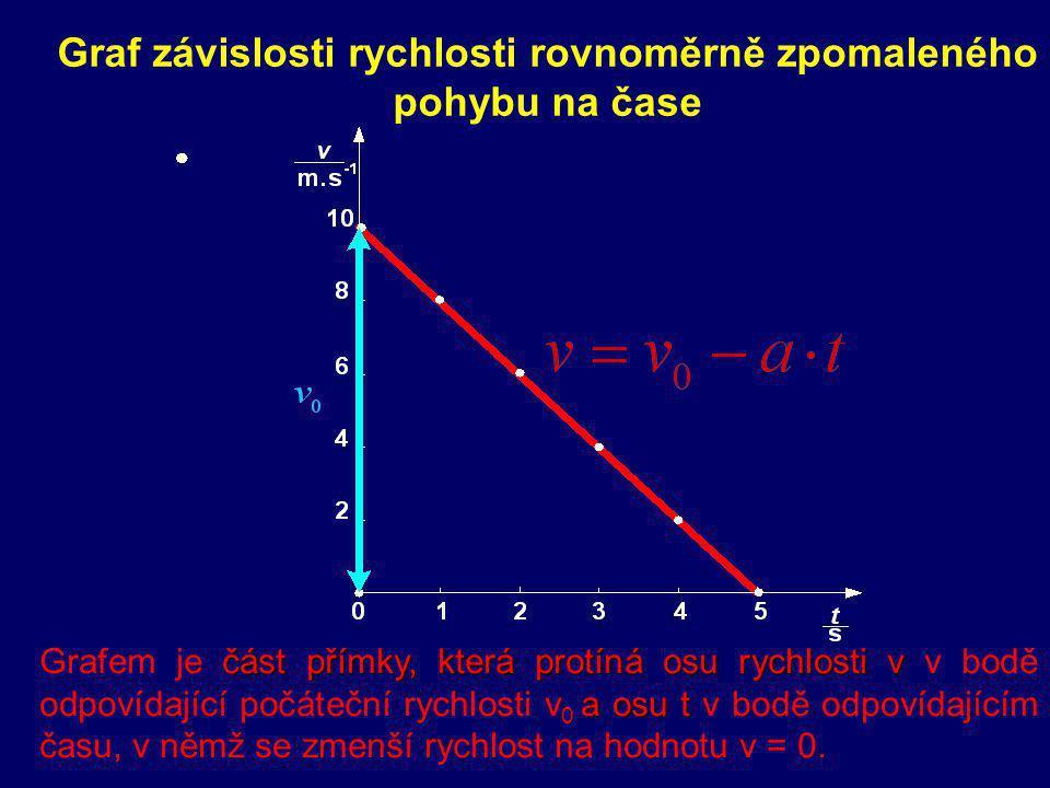 Grafické závislosti rychlosti rovnoměrně zrychleného pohybu na čase 1) t 0 = 0 s, v 0 = 0 m.s -1 2) t 0 = 0 s, v 0 ≠ 0 m.s -1 část přímky procházející počátkem souřadnic.