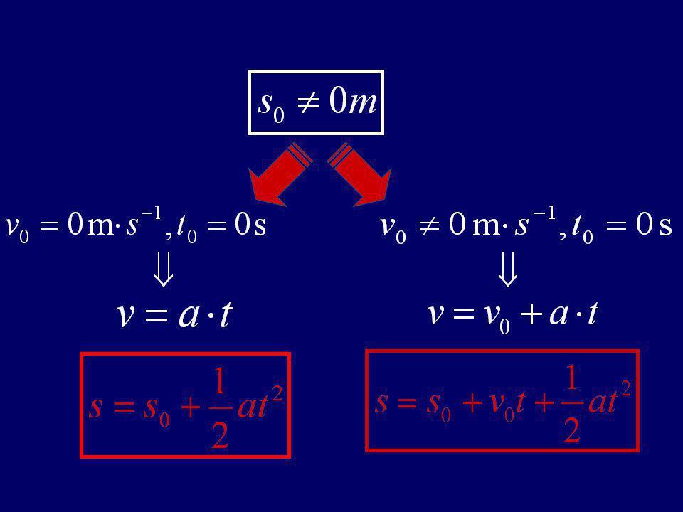 Velikost dráhy je přímo úměrná druhé mocnině času Velikost dráhy závisí na čase.