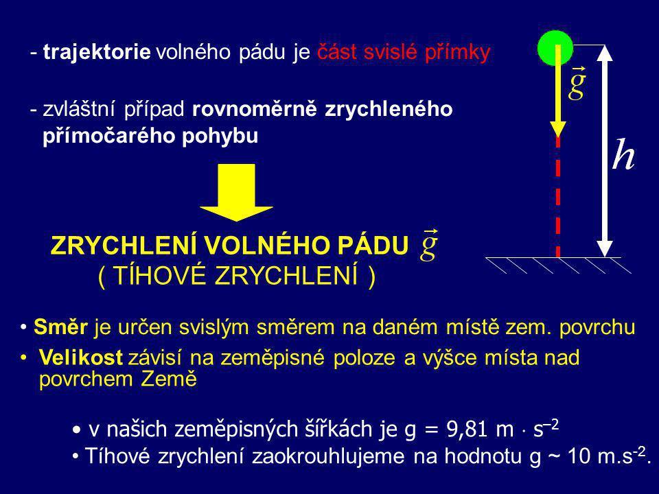 -pohyb svislým směrem, který konají volně puštěná tělesa s nulovou počáteční rychlostí ve vakuu v blízkosti povrchu Země.