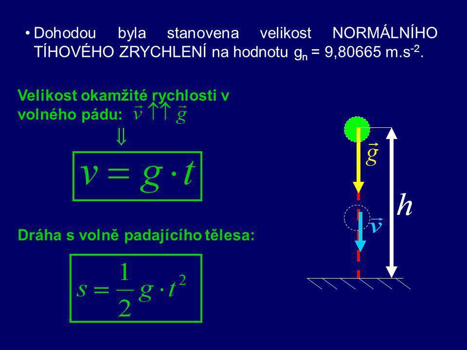 - trajektorie volného pádu je část svislé přímky - zvláštní případ rovnoměrně zrychleného přímočarého pohybu ( TÍHOVÉ ZRYCHLENÍ ) ZRYCHLENÍ VOLNÉHO PÁDU Směr je určen svislým směrem na daném místě zem.