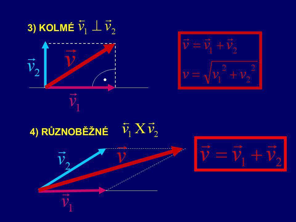 SKLÁDÁNÍ ( SOUČET ) RYCHLOSTÍ - jen u vektorů stejného druhu 1) STEJNÉHO SMĚRU ( souhlasně orientované ) 2) OPAČNÉHO SMĚRU ( nesouhlasně orientované )2) OPAČNÉHO SMĚRU ( nesouhlasně orientované ) 2) OPAČNÉHO SMĚRU ( nesouhlasně orientované )
