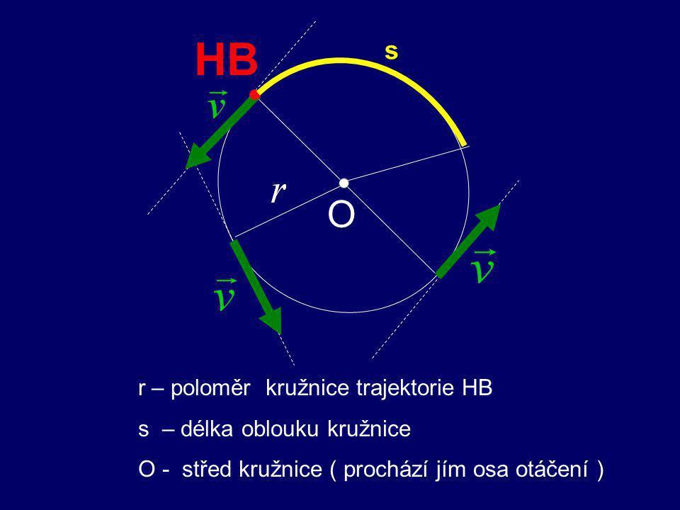 11. ROVNOMĚRNÝ POHYB PO KRUŽNICI - nejjednodušší křivočarý pohyb HB, jehož trajektorii je kružnice → -při pohybu se velikost rychlosti nemění, mění se