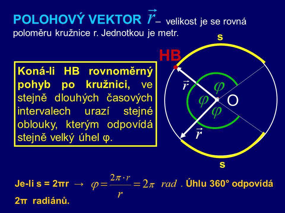 Určení polohy HB při rovnoměrném pohybu po kružnici: - - ÚHLOVÁ DRÁHA φ – středový úhel, jehož velikost je určena poměrem délky oblouku kružnice s od