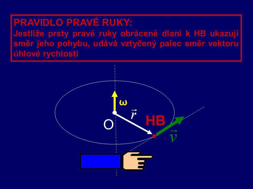 fyzikální veličina určená poměrem úhlové dráhy Δφ a doby Δt, za kterou HB tuto dráhu urazil ÚHLOVÁ RYCHLOST ω -vektor je kolmý k rovině kružnice a leží na přímce procházející jejím středem O HB ω