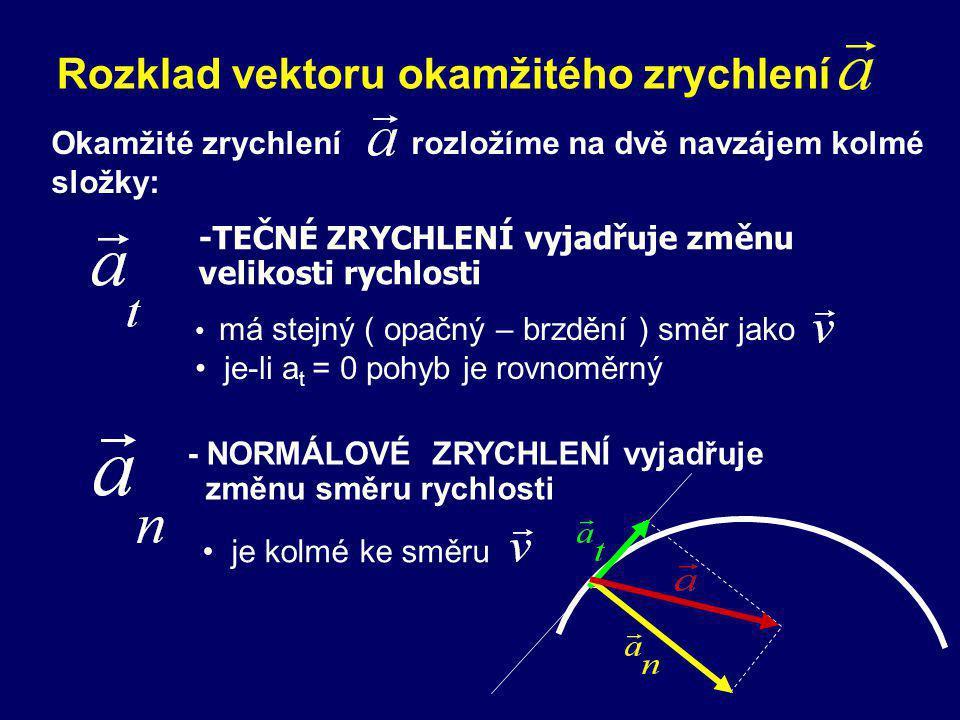  Rovnoměrný pohyb po kružnici je pohyb periodický, tzn. stále se opakuje oběh celého obvodu kružnice. PERIODA ( OBĚŽNÁ DOBA ) T čas, za který HB oběh