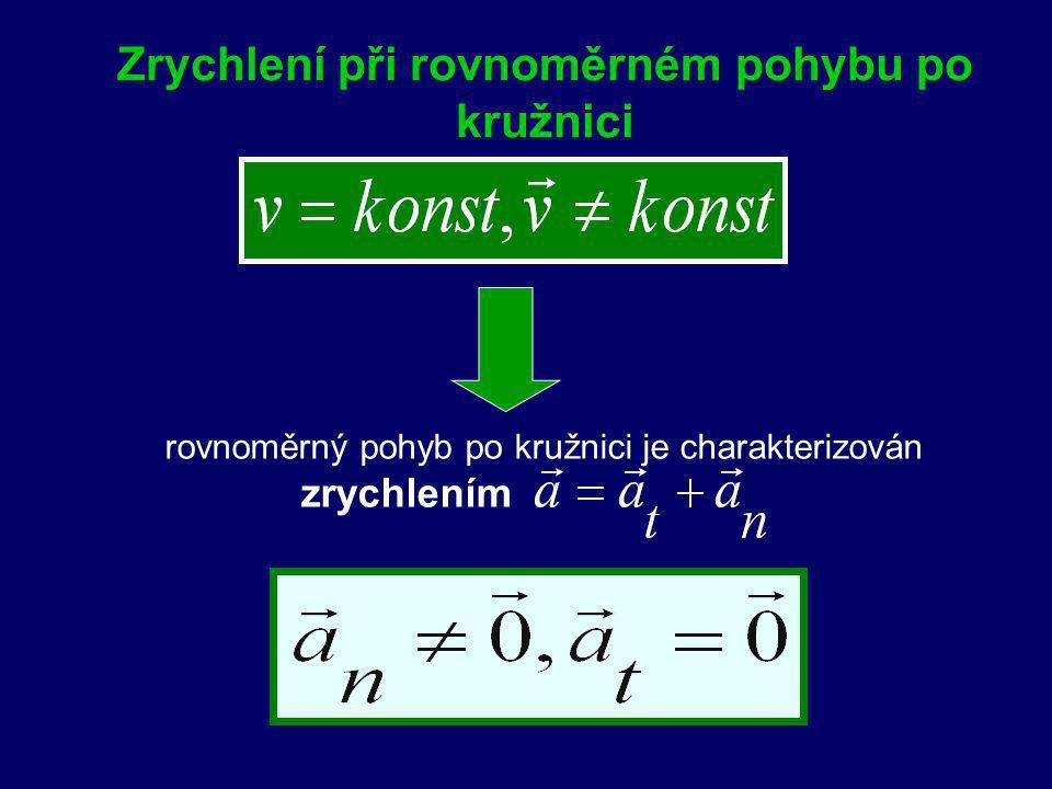 -TEČNÉ ZRYCHLENÍ vyjadřuje změnu velikosti rychlosti Okamžité zrychlení rozložíme na dvě navzájem kolmé složky: Rozklad vektoru okamžitého zrychlení je kolmé ke směru - NORMÁLOVÉ ZRYCHLENÍ vyjadřuje změnu směru rychlosti má stejný ( opačný – brzdění ) směr jako je-li a t = 0 pohyb je rovnoměrný