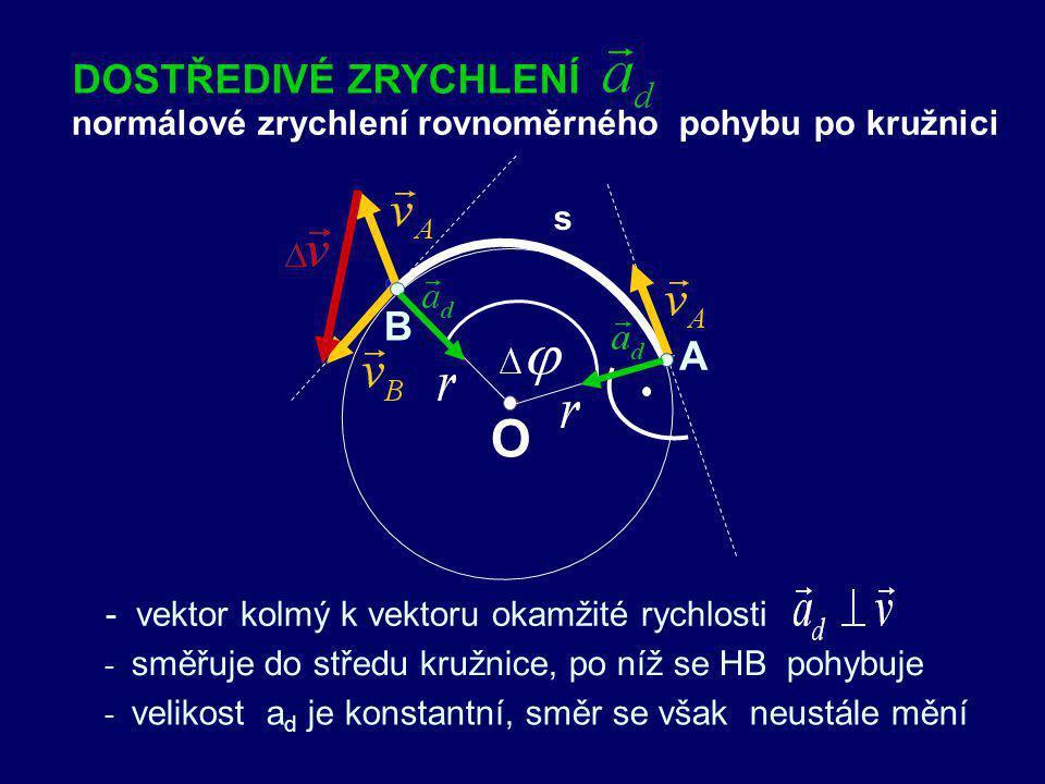 Zrychlení při rovnoměrném pohybu po kružnici rovnoměrný pohyb po kružnici je charakterizován zrychlením