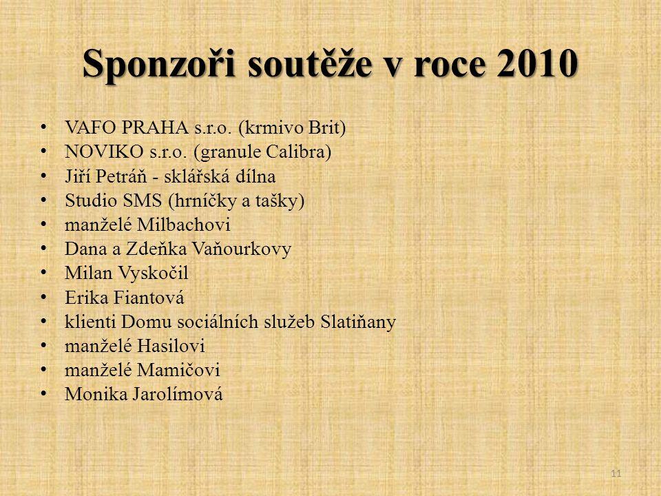 Sponzoři soutěže v roce 2010 VAFO PRAHA s.r.o. (krmivo Brit) NOVIKO s.r.o. (granule Calibra) Jiří Petráň - sklářská dílna Studio SMS (hrníčky a tašky)