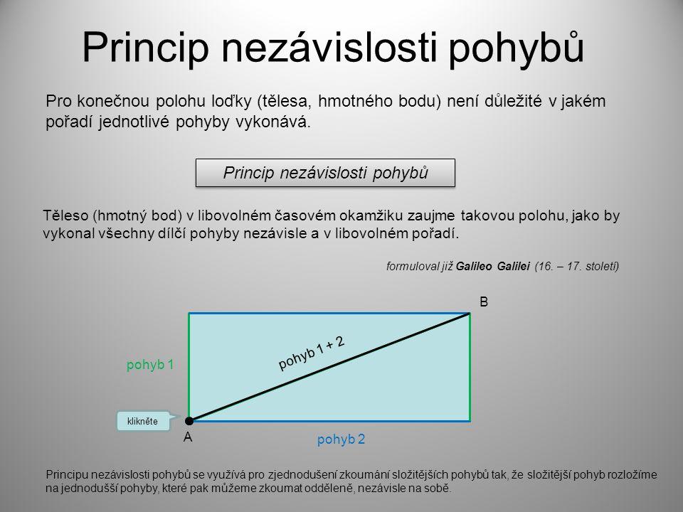 Princip nezávislosti pohybů Pro konečnou polohu loďky (tělesa, hmotného bodu) není důležité v jakém pořadí jednotlivé pohyby vykonává. Těleso (hmotný
