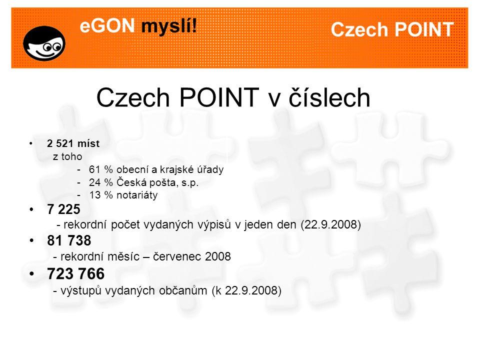 Czech POINT v číslech 2 521 míst z toho -61 % obecní a krajské úřady -24 % Česká pošta, s.p.