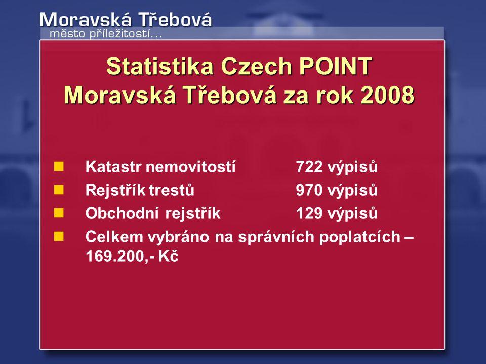 Katastr nemovitostí722 výpisů Rejstřík trestů970 výpisů Obchodní rejstřík129 výpisů Celkem vybráno na správních poplatcích – 169.200,- Kč Statistika C