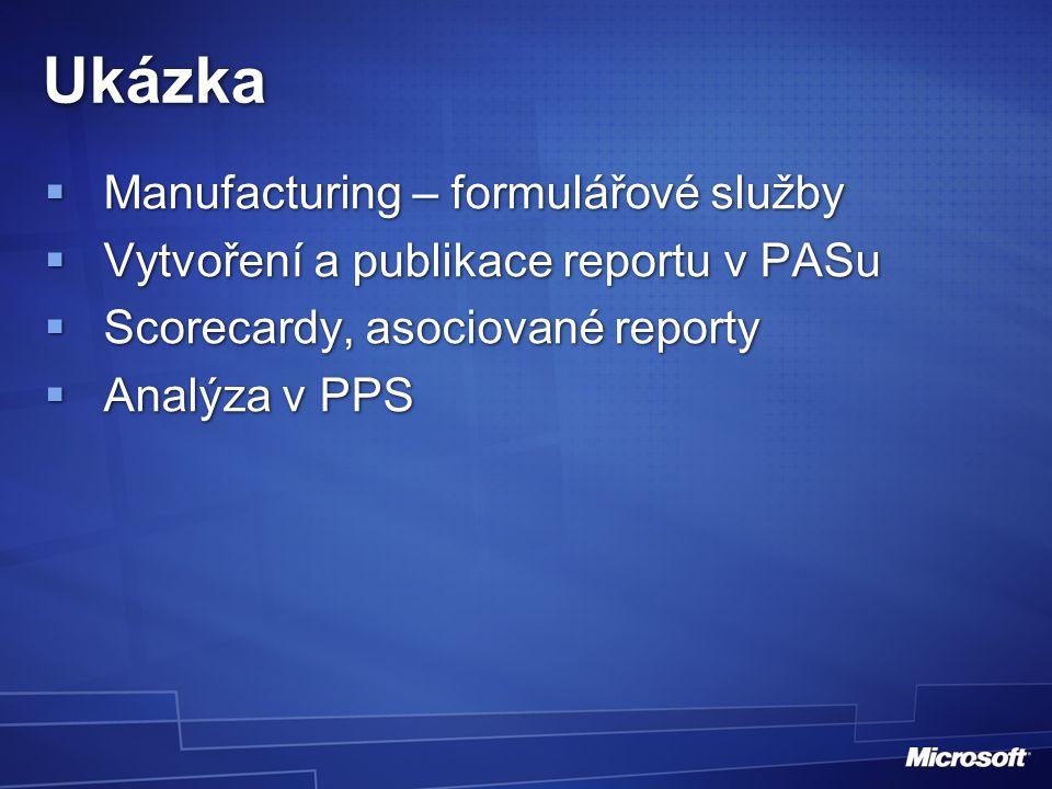 Ukázka  Manufacturing – formulářové služby  Vytvoření a publikace reportu v PASu  Scorecardy, asociované reporty  Analýza v PPS