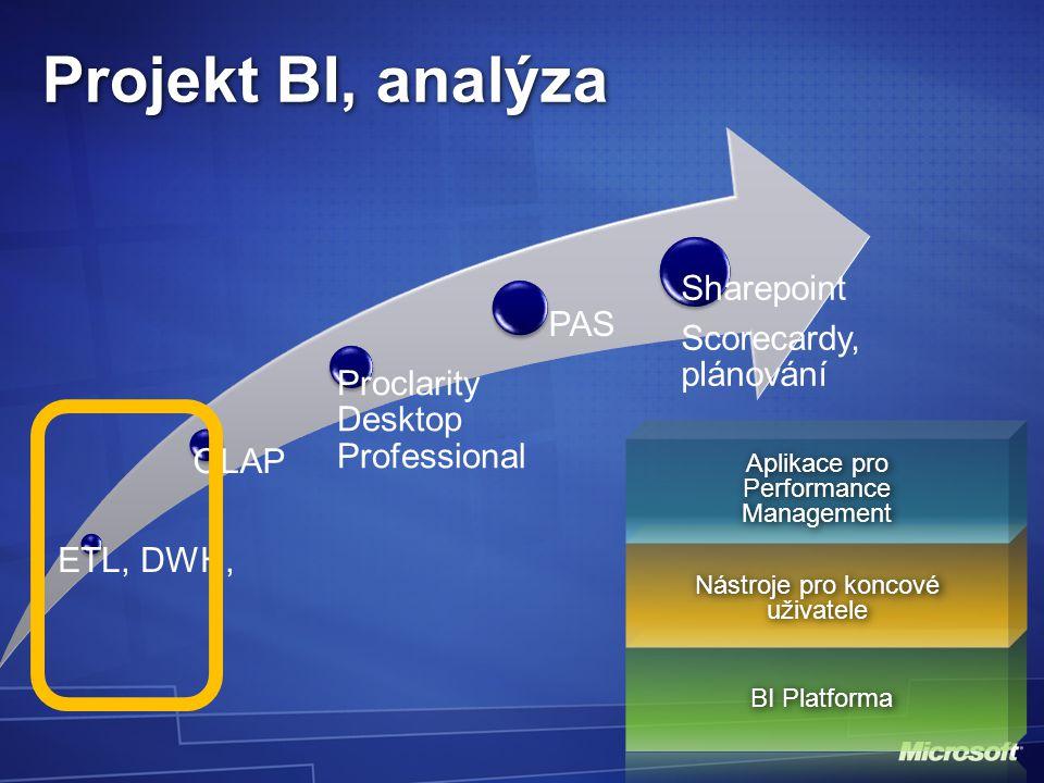Projekt BI, analýza ETL, DWH, OLAP Proclarity Desktop Professional PAS Sharepoint Scorecardy, plánování BI Platforma Nástroje pro koncové uživatele Aplikace pro Performance Management