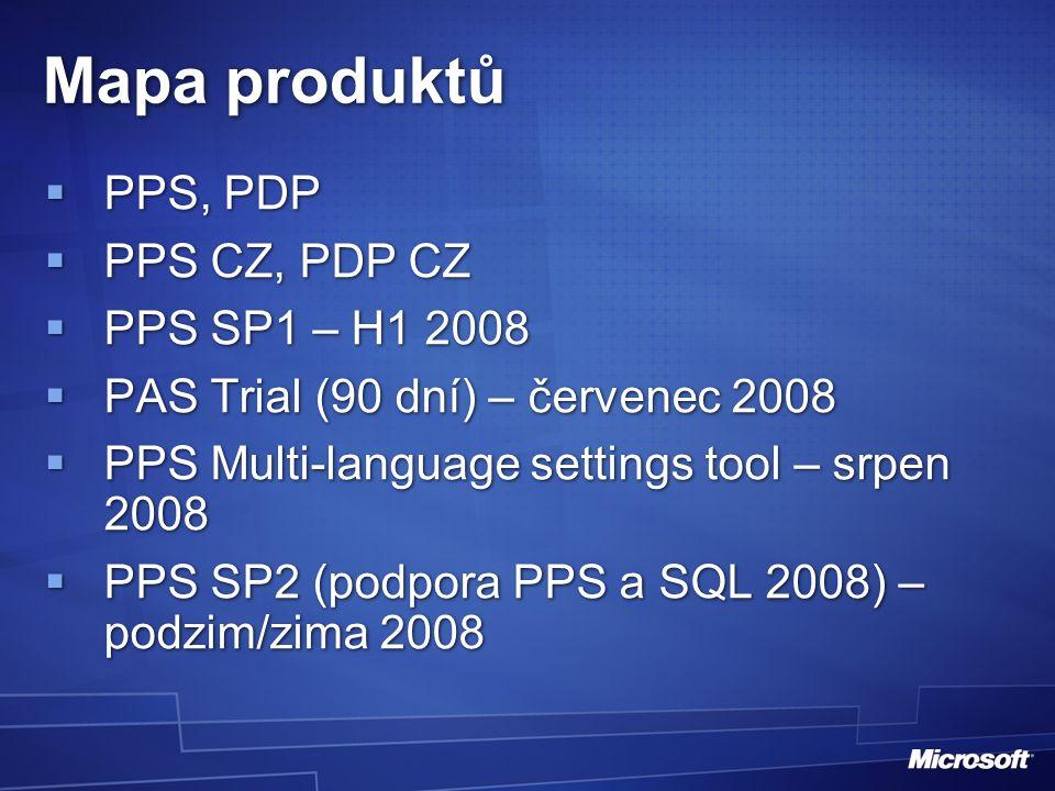 Mapa produktů  PPS, PDP  PPS CZ, PDP CZ  PPS SP1 – H1 2008  PAS Trial (90 dní) – červenec 2008  PPS Multi-language settings tool – srpen 2008  PPS SP2 (podpora PPS a SQL 2008) – podzim/zima 2008