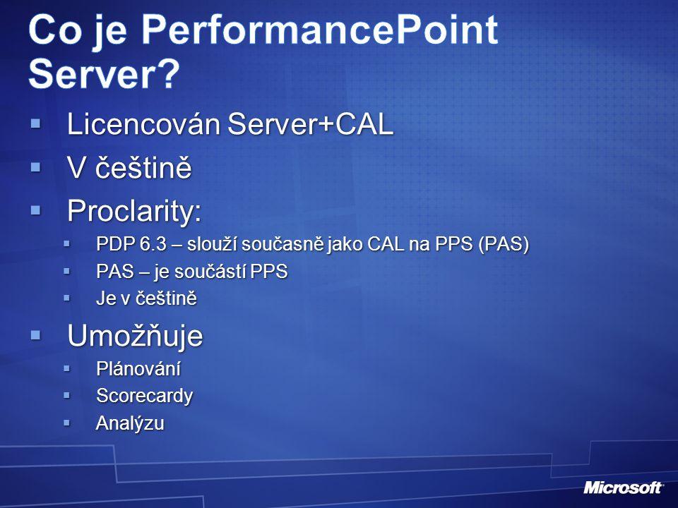 Licencován Server+CAL  V češtině  Proclarity:  PDP 6.3 – slouží současně jako CAL na PPS (PAS)  PAS – je součástí PPS  Je v češtině  Umožňuje  Plánování  Scorecardy  Analýzu