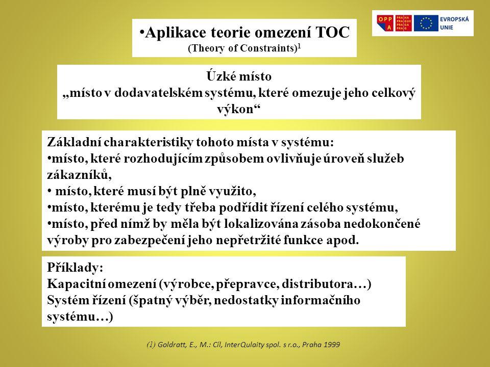 """Aplikace teorie omezení TOC (Theory of Constraints) 1 (1) Goldratt, E., M.: Cíl, InterQulaity spol. s r.o., Praha 1999 Úzké místo """"místo v dodavatelsk"""