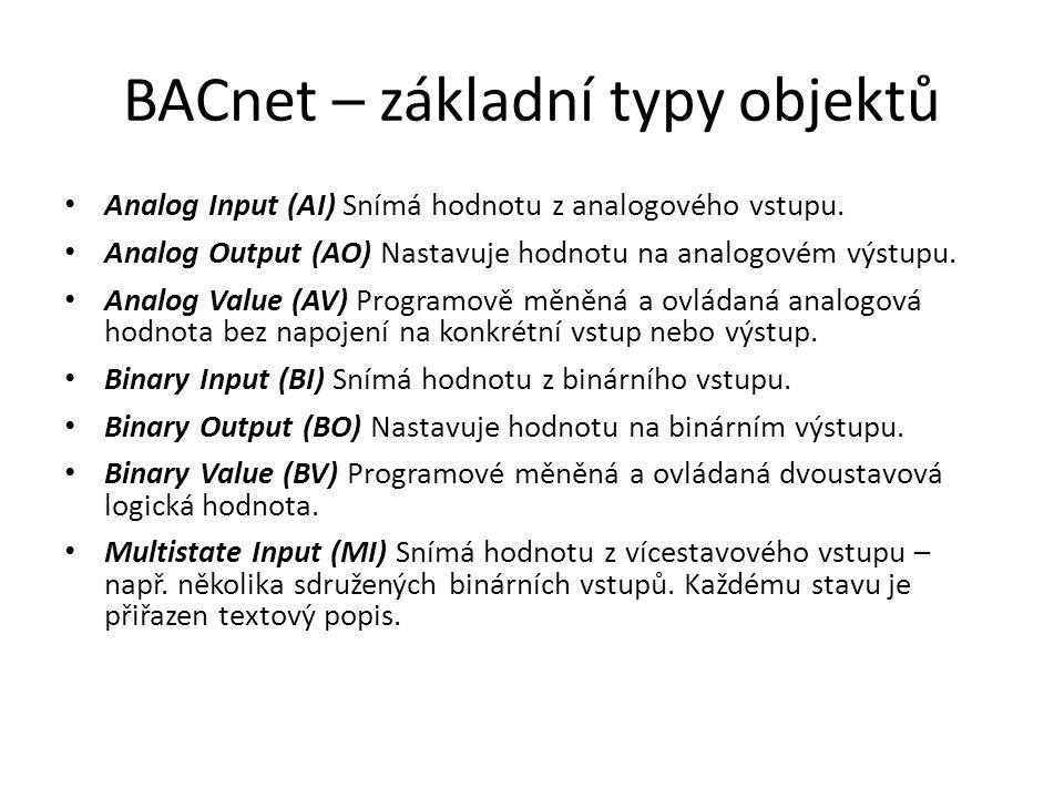 BACnet – základní typy objektů Analog Input (AI) Snímá hodnotu z analogového vstupu.