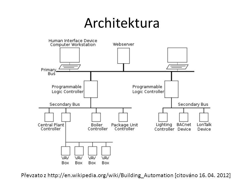 Architektura Převzato z http://en.wikipedia.org/wiki/Building_Automation [citováno 16. 04. 2012]