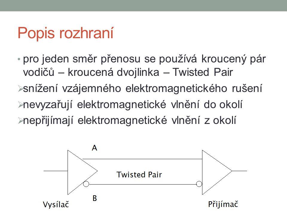 Popis rozhraní pro jeden směr přenosu se používá kroucený pár vodičů – kroucená dvojlinka – Twisted Pair  snížení vzájemného elektromagnetického ruše