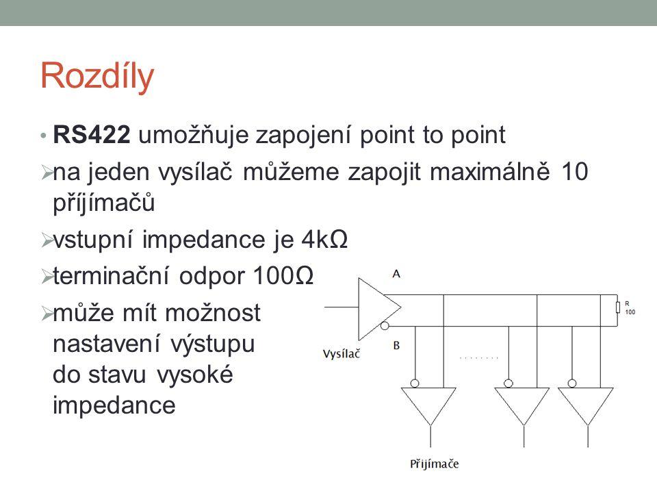 Rozdíly RS485 umožňuje zapojení multipoint  každé zařízení může vysílat, přijímat nebo být ve stavu vysoké impedance  na jedno vedení můžeme zapojit 32 příjímačů, vysílačů nebo jejich kombinace  vstupní impedance je 12kΩ  terminační odpor 120Ω, na obou koncích vedení  komunikace funguje na modelu Master Slave  použití víc než 32 stanic – vysílač s vyšším vstupním odporem 48kΩ nebo RS485 repeater