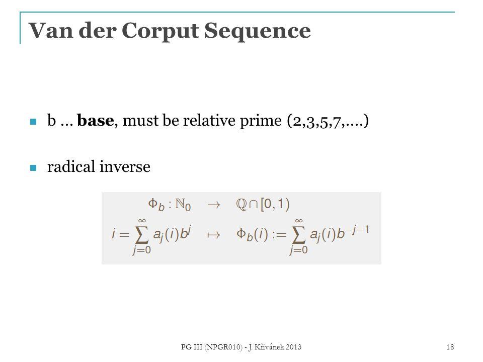 Van der Corput Sequence b...