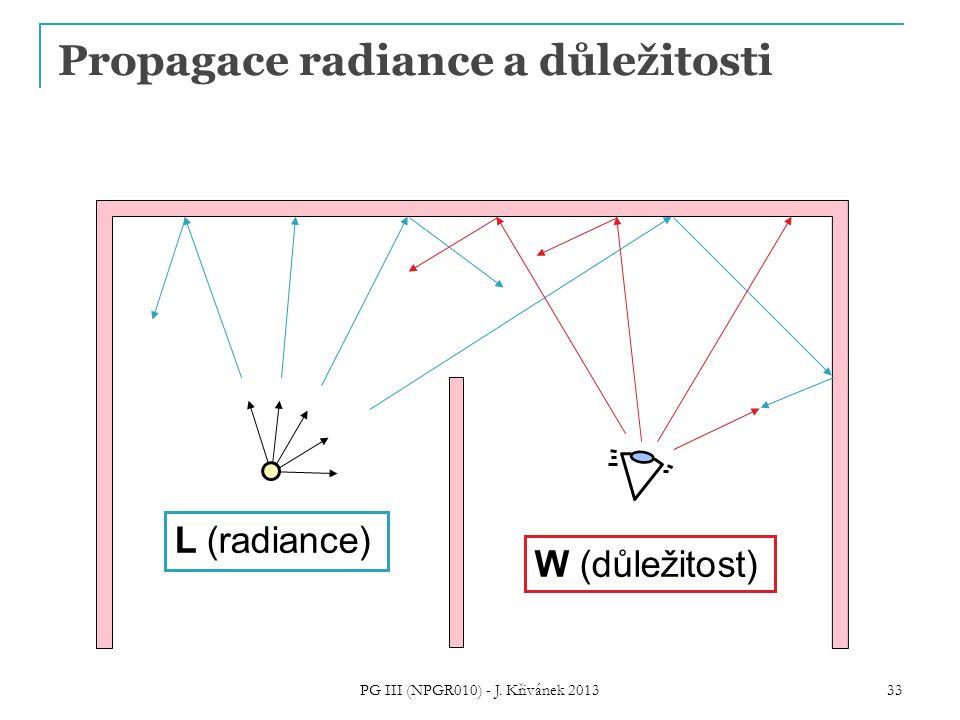 Propagace radiance a důležitosti PG III (NPGR010) - J. Křivánek 2013 33 L (radiance) W (důležitost)