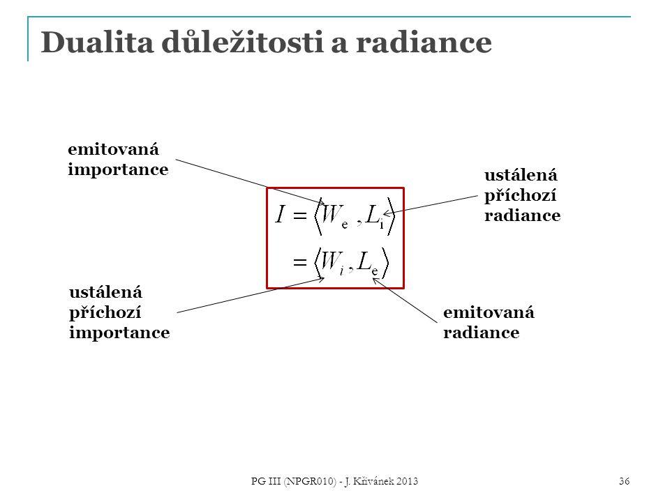 Dualita důležitosti a radiance PG III (NPGR010) - J.
