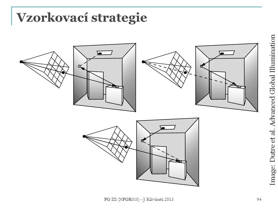 Vzorkovací strategie PG III (NPGR010) - J. Křivánek 2013 94 Image: Dutre et al.