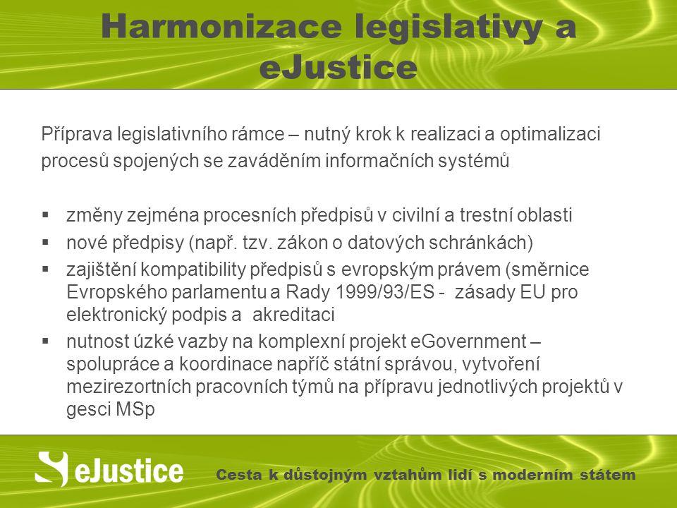 Harmonizace legislativy a eJustice Příprava legislativního rámce – nutný krok k realizaci a optimalizaci procesů spojených se zaváděním informačních s