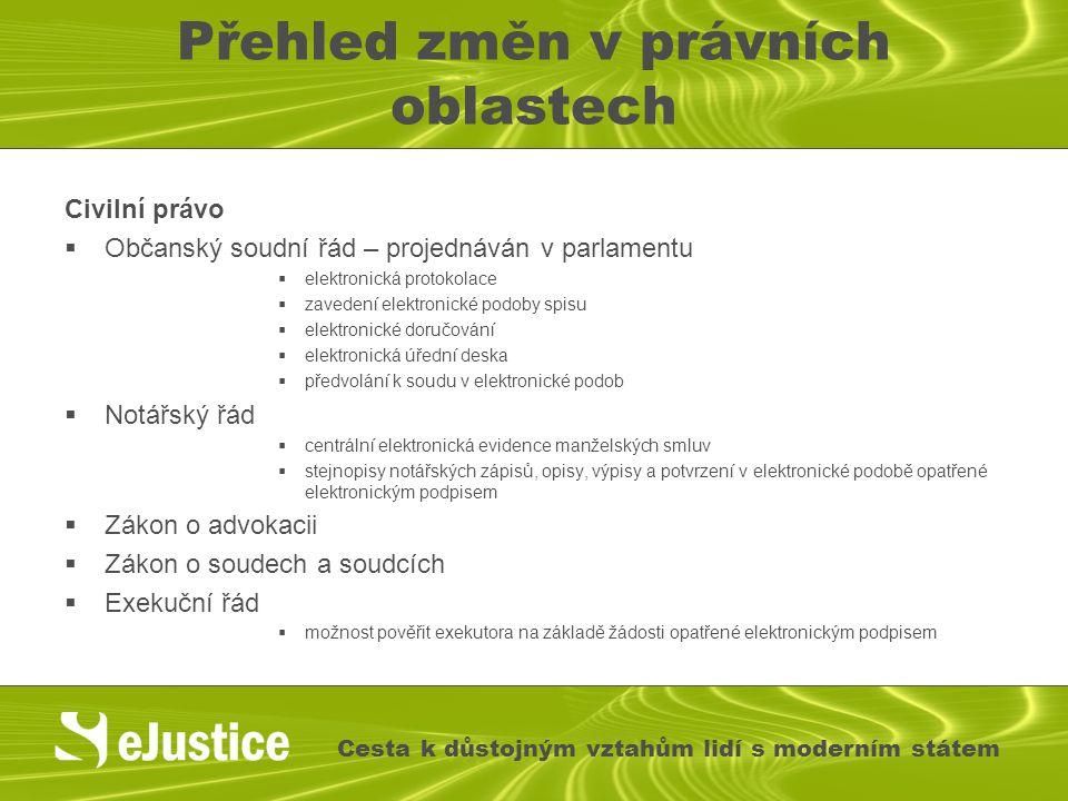 Přehled změn v právních oblastech Civilní právo  Občanský soudní řád – projednáván v parlamentu  elektronická protokolace  zavedení elektronické po