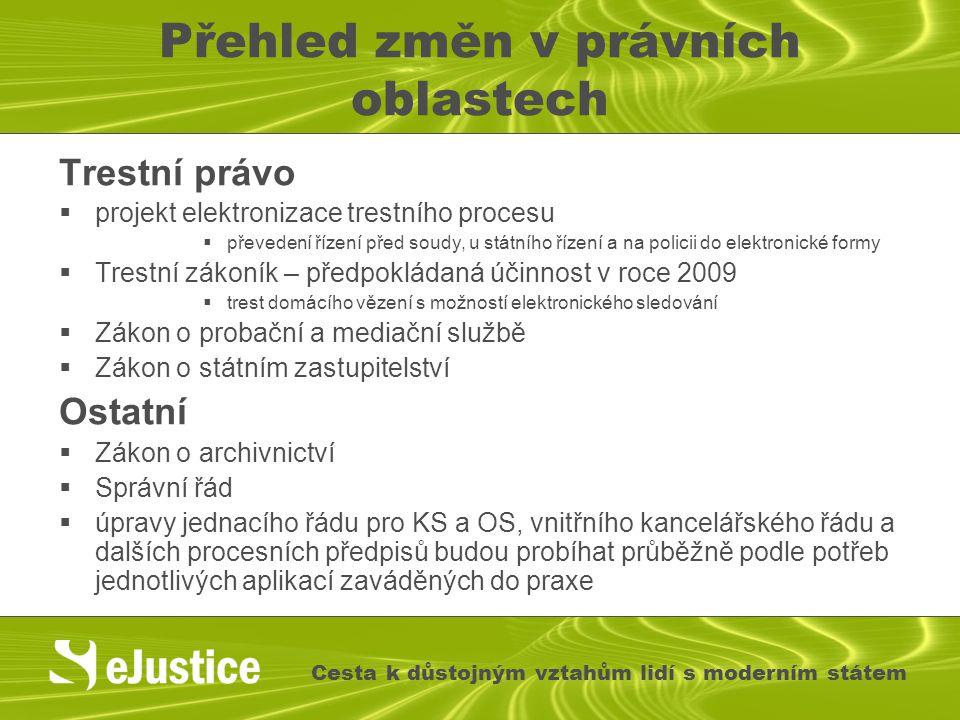 Přehled změn v právních oblastech Trestní právo  projekt elektronizace trestního procesu  převedení řízení před soudy, u státního řízení a na polici