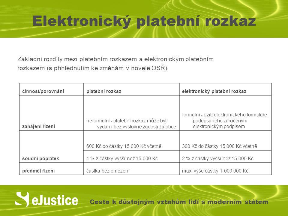 Elektronický platební rozkaz Základní rozdíly mezi platebním rozkazem a elektronickým platebním rozkazem (s přihlédnutím ke změnám v novele OSŘ) činno