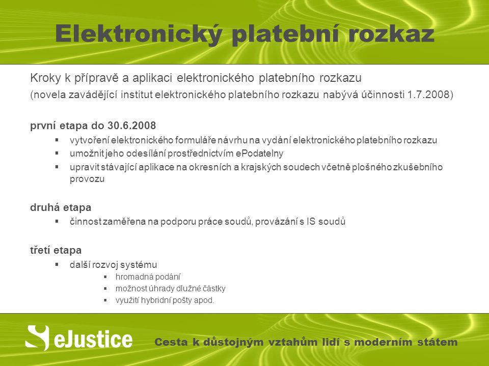 Elektronický platební rozkaz Kroky k přípravě a aplikaci elektronického platebního rozkazu (novela zavádějící institut elektronického platebního rozka