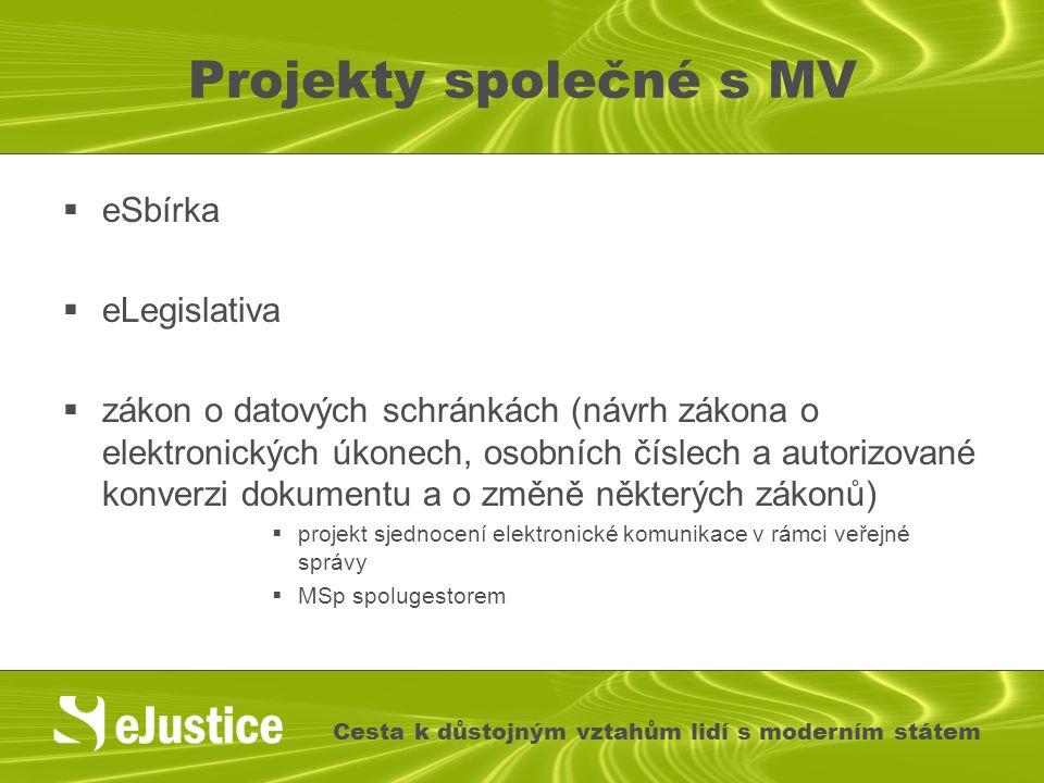 Projekty společné s MV  eSbírka  eLegislativa  zákon o datových schránkách (návrh zákona o elektronických úkonech, osobních číslech a autorizované