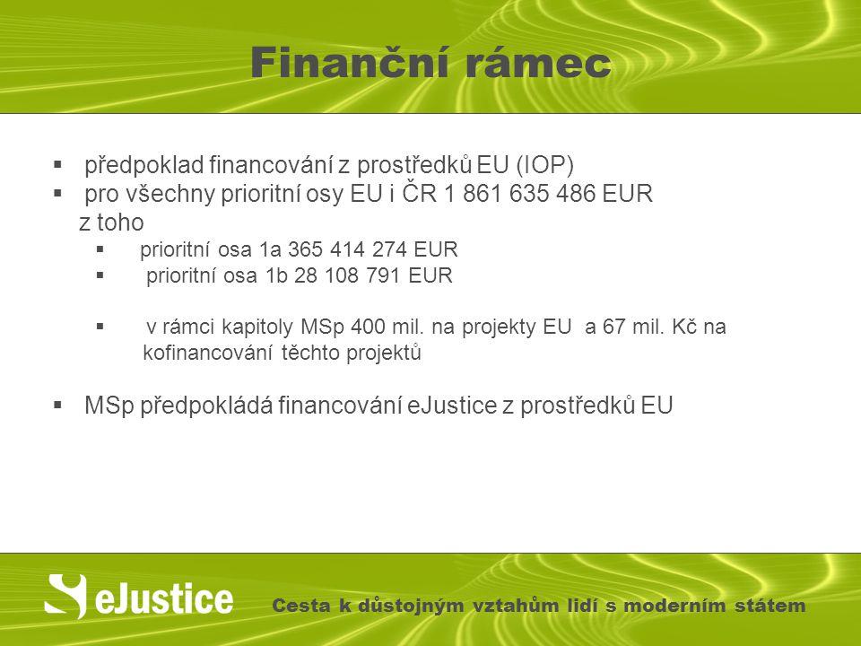 Finanční rámec  předpoklad financování z prostředků EU (IOP)  pro všechny prioritní osy EU i ČR 1 861 635 486 EUR z toho  prioritní osa 1a 365 414