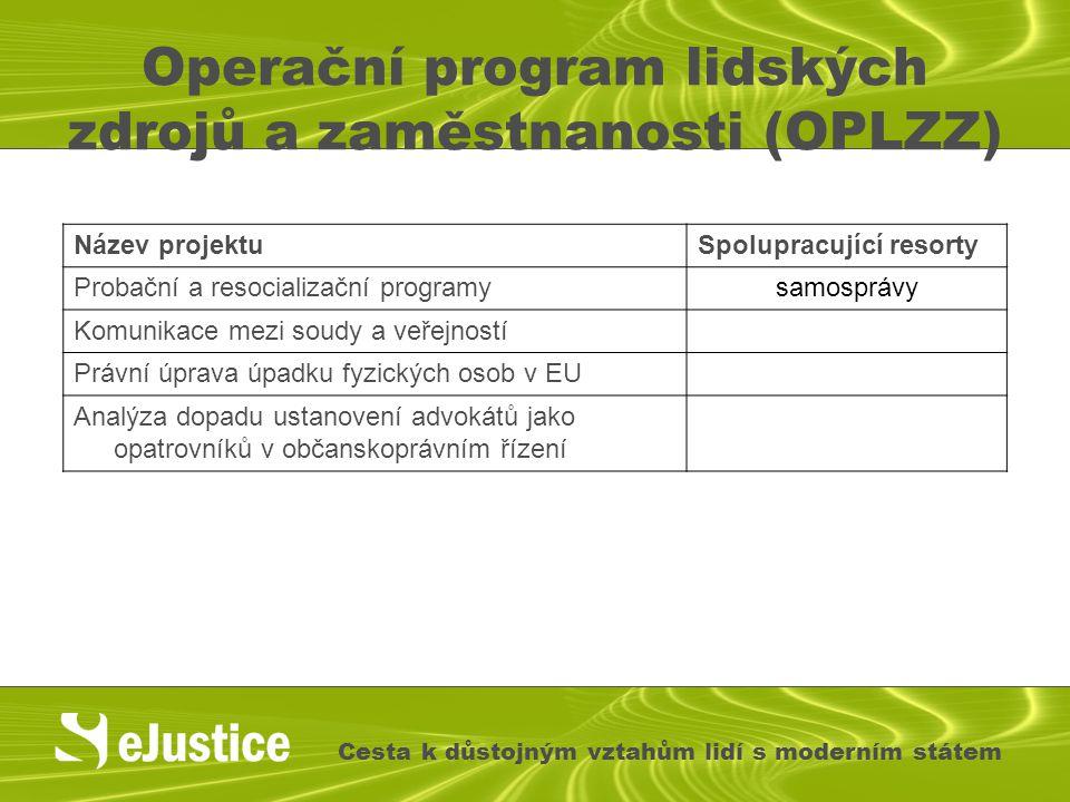 Operační program lidských zdrojů a zaměstnanosti (OPLZZ) Cesta k důstojným vztahům lidí s moderním státem Název projektuSpolupracující resorty Probačn