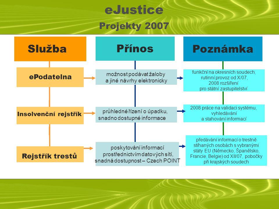 Služba Přínos možnost podávat žaloby a jiné návrhy elektronicky ePodatelna Poznámka funkční na okresních soudech, rutinní provoz od X/07, 2008 rozšíře