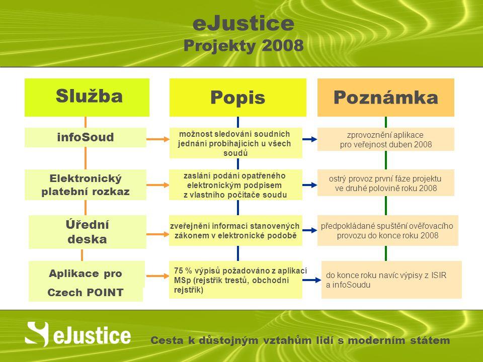 eJustice Projekty 2008 Služba Popis možnost sledování soudních jednání probíhajících u všech soudů infoSoud Poznámka zprovoznění aplikace pro veřejnos